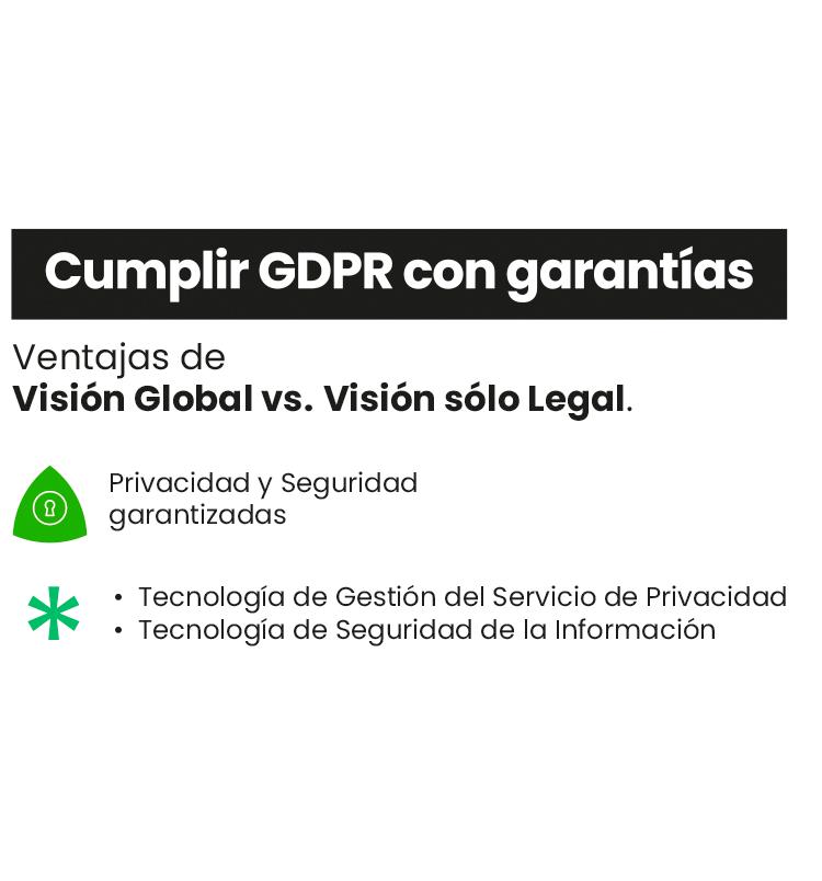 Cumplir GDPR con garantías