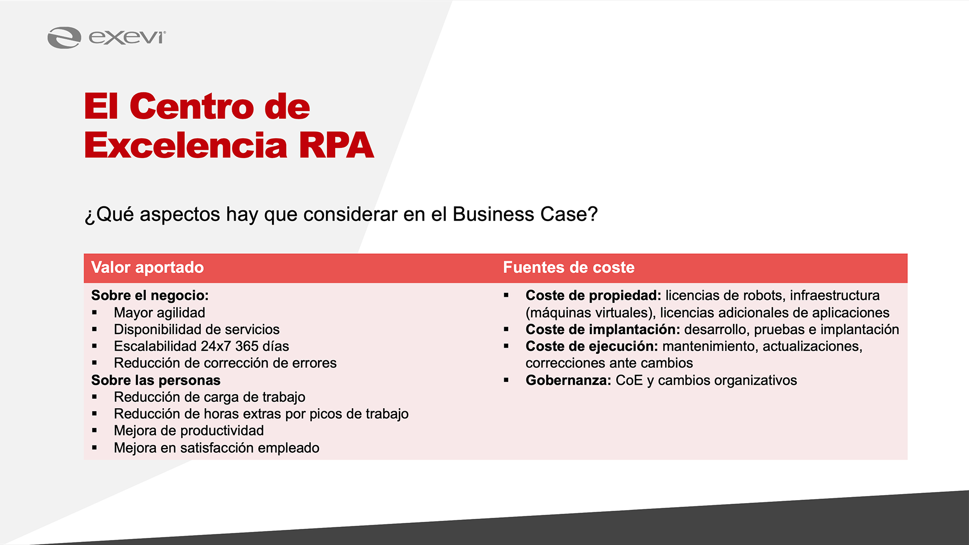 Business Case CoE RPA